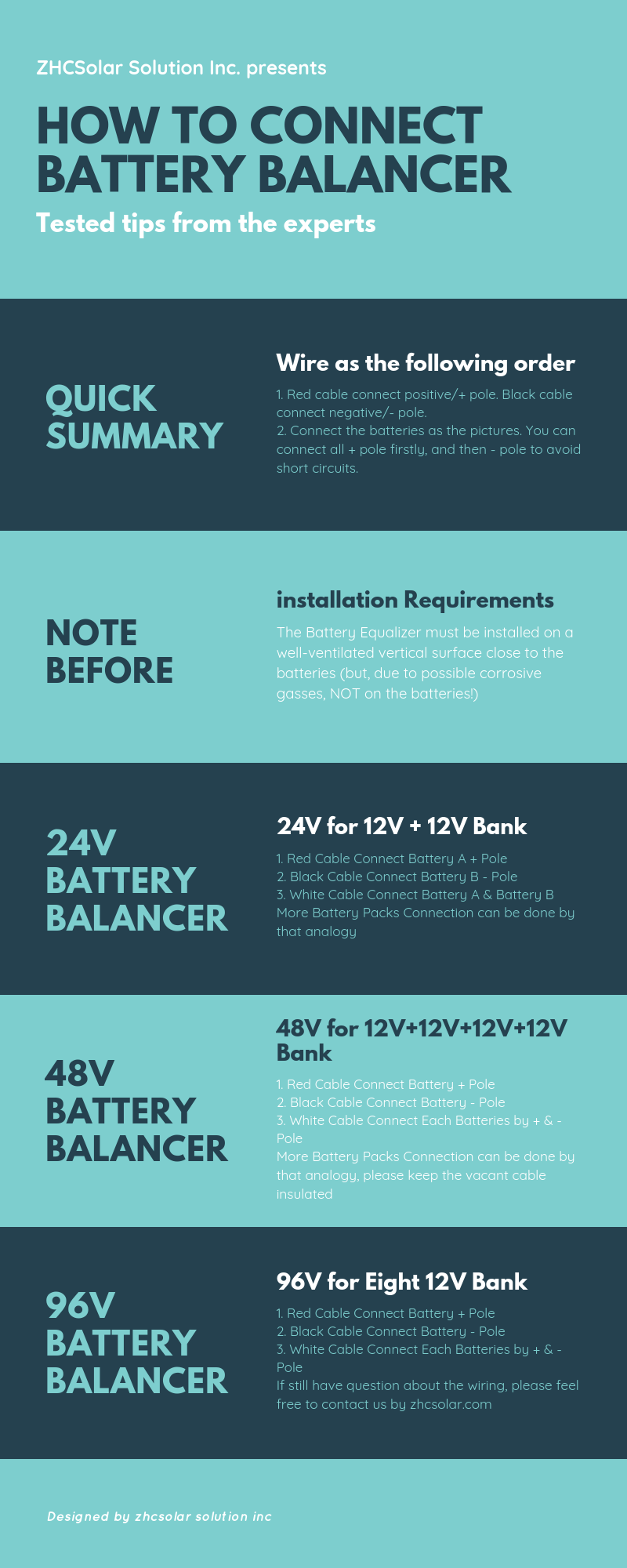 How to Wire Battery Balancer in 3 Easy Steps - GuideZHCSolar